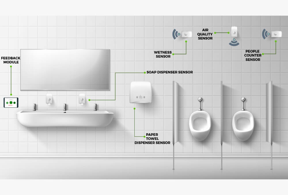 ICFM deploys first toilet sensors in cleaning contracts